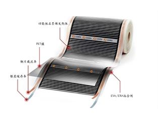 自限温(PTC)石墨烯发热膜